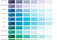 Водоэмульсионная интерьерная краска Байрамикс Plastic Extra