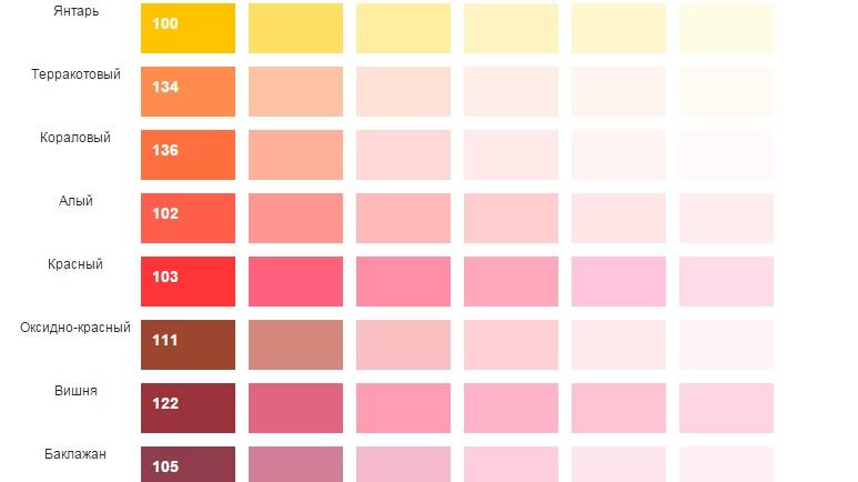 Многоцветное покрытие Асти Мультиколор декортивное